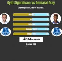 Gylfi Sigurdsson vs Demarai Gray h2h player stats