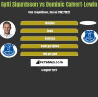 Gylfi Sigurdsson vs Dominic Calvert-Lewin h2h player stats