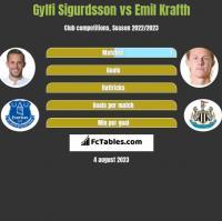 Gylfi Sigurdsson vs Emil Krafth h2h player stats