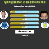 Gylfi Sigurdsson vs Emiliano Buendia h2h player stats