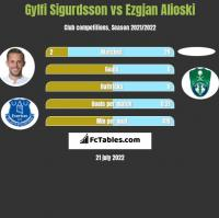 Gylfi Sigurdsson vs Ezgjan Alioski h2h player stats