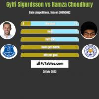 Gylfi Sigurdsson vs Hamza Choudhury h2h player stats