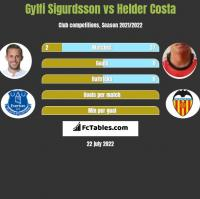 Gylfi Sigurdsson vs Helder Costa h2h player stats