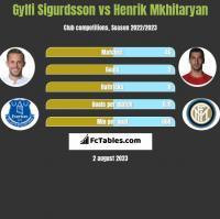 Gylfi Sigurdsson vs Henrik Mkhitaryan h2h player stats
