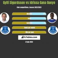 Gylfi Sigurdsson vs Idrissa Gana Gueye h2h player stats