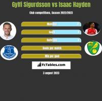 Gylfi Sigurdsson vs Isaac Hayden h2h player stats