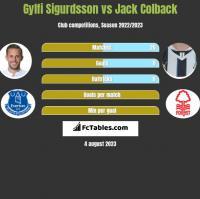 Gylfi Sigurdsson vs Jack Colback h2h player stats