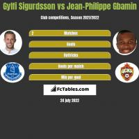Gylfi Sigurdsson vs Jean-Philippe Gbamin h2h player stats