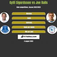 Gylfi Sigurdsson vs Joe Ralls h2h player stats