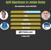Gylfi Sigurdsson vs Jonjoe Kenny h2h player stats