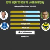 Gylfi Sigurdsson vs Josh Murphy h2h player stats