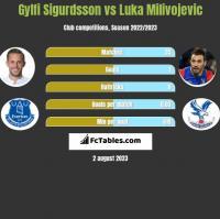 Gylfi Sigurdsson vs Luka Milivojevic h2h player stats