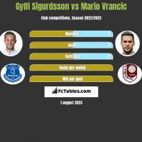 Gylfi Sigurdsson vs Mario Vrancic h2h player stats