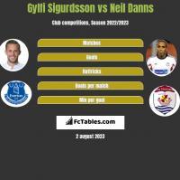 Gylfi Sigurdsson vs Neil Danns h2h player stats