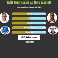 Gylfi Sigurdsson vs Theo Walcott h2h player stats