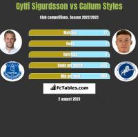 Gylfi Sigurdsson vs Callum Styles h2h player stats