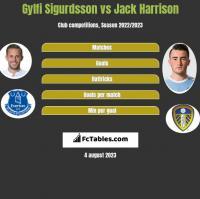 Gylfi Sigurdsson vs Jack Harrison h2h player stats