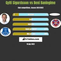 Gylfi Sigurdsson vs Beni Baningime h2h player stats
