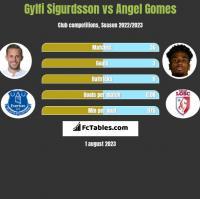 Gylfi Sigurdsson vs Angel Gomes h2h player stats