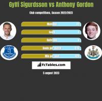 Gylfi Sigurdsson vs Anthony Gordon h2h player stats