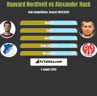 Haavard Nordtveit vs Alexander Hack h2h player stats