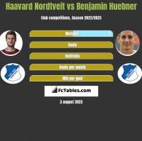Haavard Nordtveit vs Benjamin Huebner h2h player stats