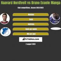 Haavard Nordtveit vs Bruno Ecuele Manga h2h player stats