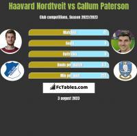 Haavard Nordtveit vs Callum Paterson h2h player stats