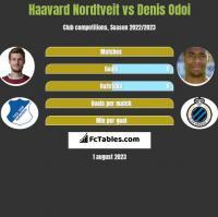 Haavard Nordtveit vs Denis Odoi h2h player stats