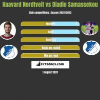 Haavard Nordtveit vs Diadie Samassekou h2h player stats
