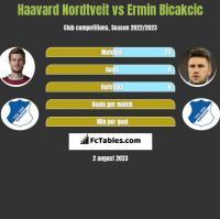 Haavard Nordtveit vs Ermin Bicakcic h2h player stats
