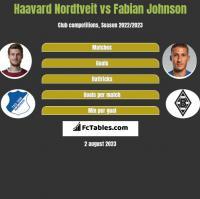 Haavard Nordtveit vs Fabian Johnson h2h player stats