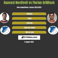 Haavard Nordtveit vs Florian Grillitsch h2h player stats