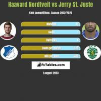 Haavard Nordtveit vs Jerry St. Juste h2h player stats