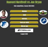 Haavard Nordtveit vs Joe Bryan h2h player stats