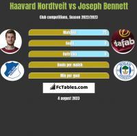 Haavard Nordtveit vs Joseph Bennett h2h player stats