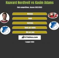 Haavard Nordtveit vs Kasim Adams h2h player stats