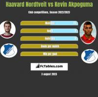 Haavard Nordtveit vs Kevin Akpoguma h2h player stats