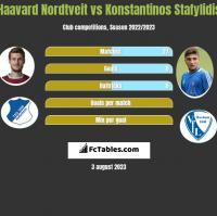 Haavard Nordtveit vs Konstantinos Stafylidis h2h player stats