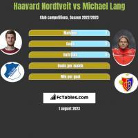 Haavard Nordtveit vs Michael Lang h2h player stats