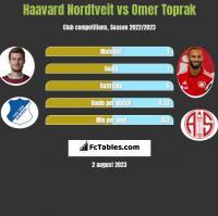 Haavard Nordtveit vs Omer Toprak h2h player stats