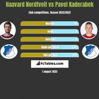 Haavard Nordtveit vs Pavel Kaderabek h2h player stats