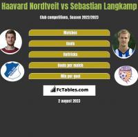 Haavard Nordtveit vs Sebastian Langkamp h2h player stats