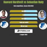 Haavard Nordtveit vs Sebastian Rudy h2h player stats