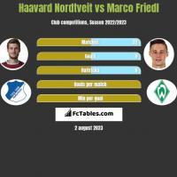 Haavard Nordtveit vs Marco Friedl h2h player stats
