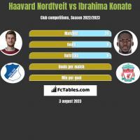 Haavard Nordtveit vs Ibrahima Konate h2h player stats