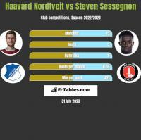 Haavard Nordtveit vs Steven Sessegnon h2h player stats