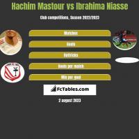 Hachim Mastour vs Ibrahima Niasse h2h player stats