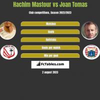 Hachim Mastour vs Joan Tomas h2h player stats