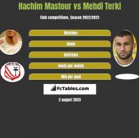 Hachim Mastour vs Mehdi Terki h2h player stats